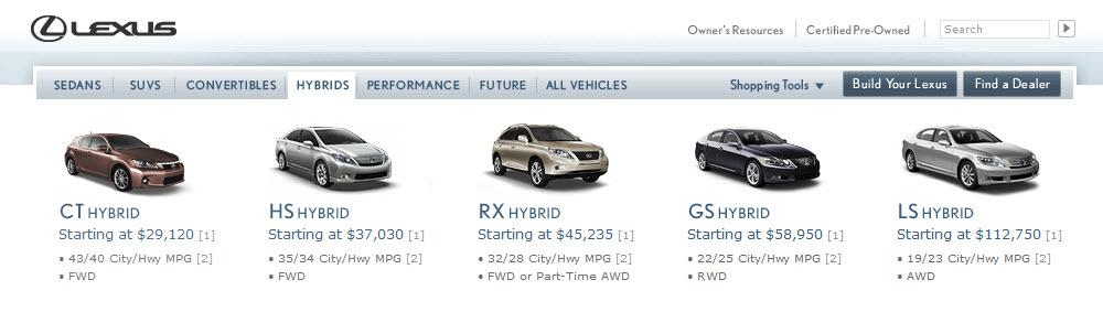 5 Ways To Improve Car Manufacturer Website Usability June Ux