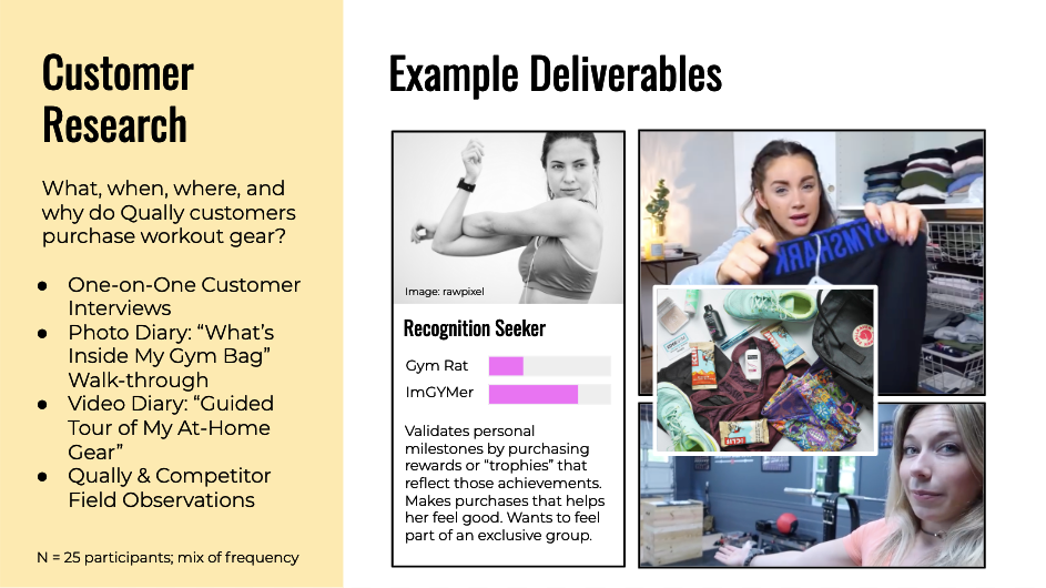 Customer research details and example details.